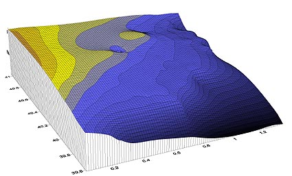 Bathymetric map example